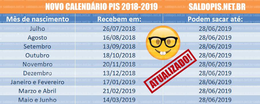 Calendário do PIS 2018 ATUALIZADO