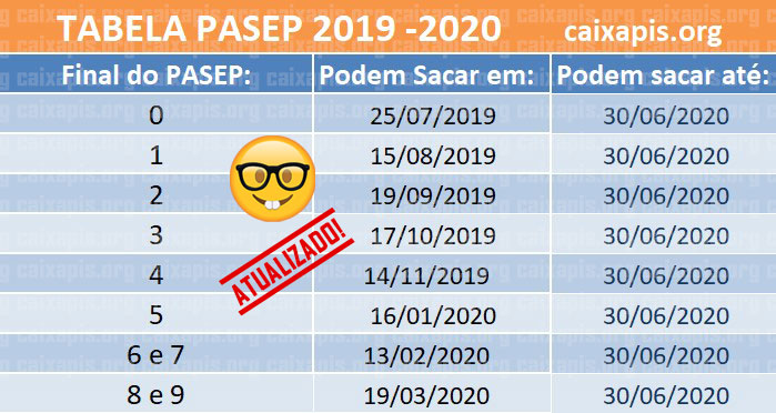 TABELA PASEP 2019